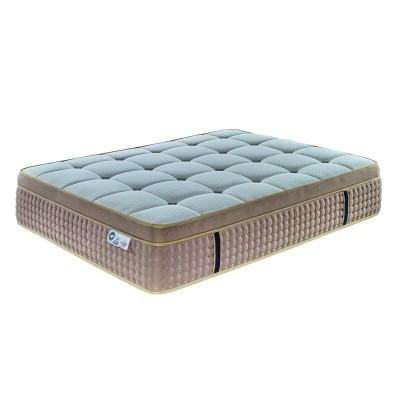 ΣΤΡΩΜΑ 160x200x(38/36)cm 5-Zone Pocket Spring+Gel Memory Foam+Latex