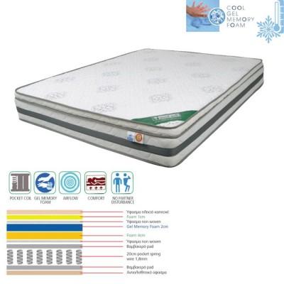 ΣΤΡΩΜΑ 160x200x(27/25)cm Pocket Spring+Cool Gel Memory Foam Μονής Όψης