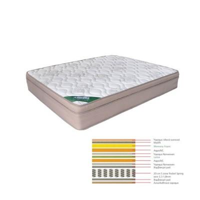 ΣΤΡΩΜΑ 160x200/31cm Memory foam+Latex