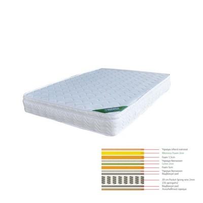 ΣΤΡΩΜΑ 150x200/31cm Memory foam+Latex